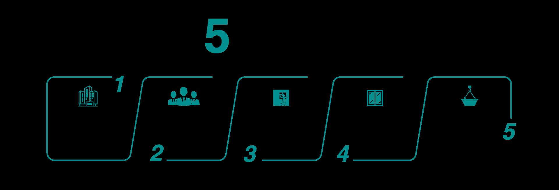 5 Lý do nên chọn KDesign làm đơn vị thiết kế và thi công nội thất
